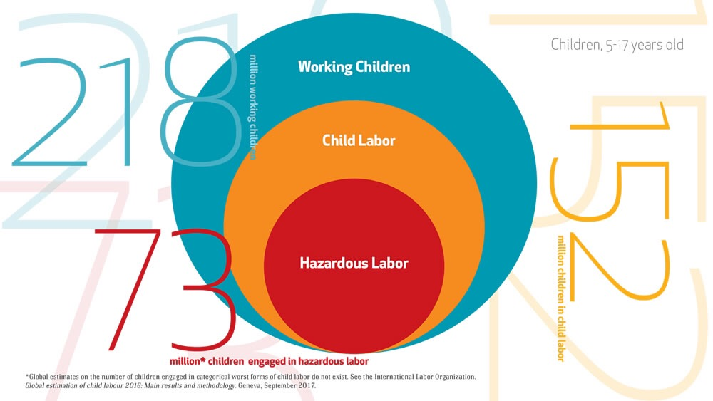 scenarios of labor relations in bangladesh essay Labor relations, employee relations, and global hr continue for 7 more pages » • join now to read essay three scenarios of hr interest - labor relations employer-employee relations paper employer-employee relations paper there are many different relationships charles schwab keeps.